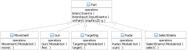 Movement, Gun, Targeting, Radar and SelectEnemy extends Part